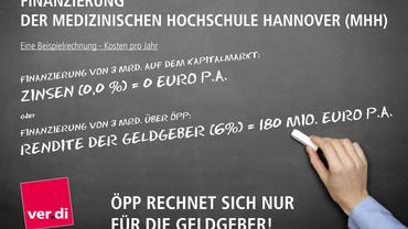 Heilsbringer ÖPP? Teuer und ineffizient